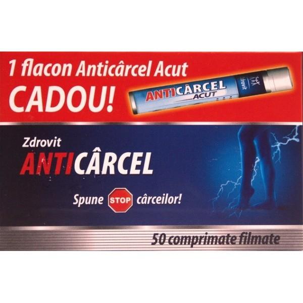 Anticarcel, Dureri Musculare
